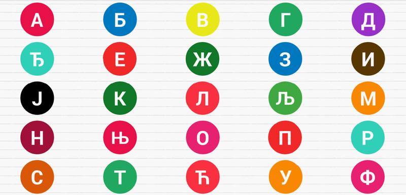Szerb nyelv – oktatási segédanyag