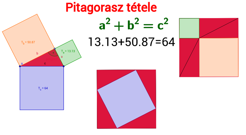A Pitagorasz-tétel